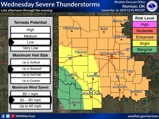 Severe thunderstorms are expected from late afternoon Wednesday through the evening. Very large hail and damaging wind gusts are the primary hazards.