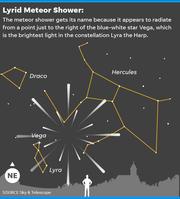 041719-Lyrid-meteor-shower_Online