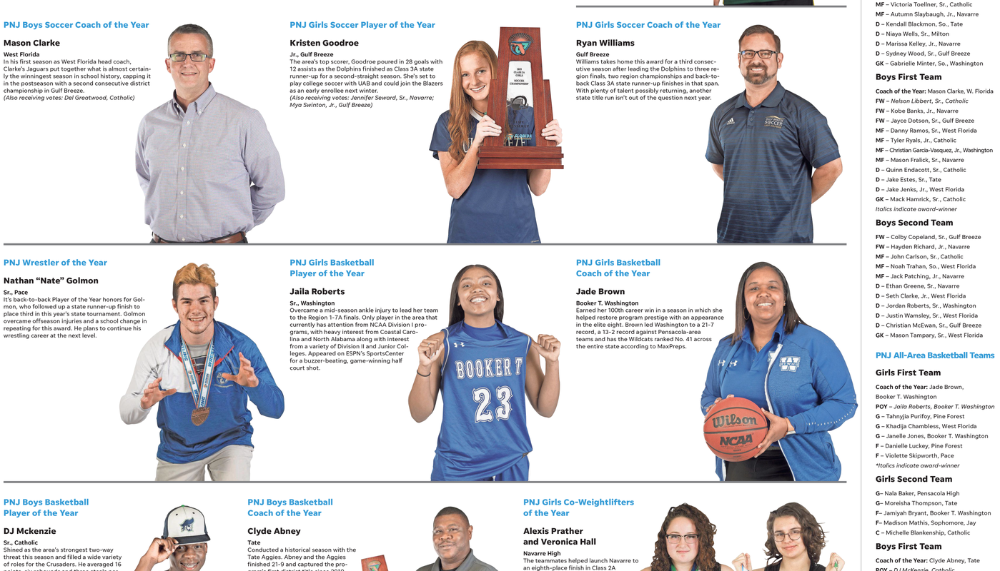Winter sports: PNJ's 2018-19 All-Area winners announced