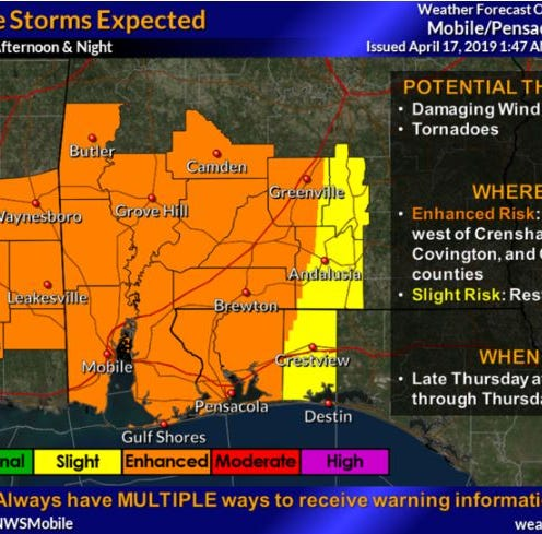 Damaging winds, tornadoes, flooding possible for Pensacola area on Thursday night