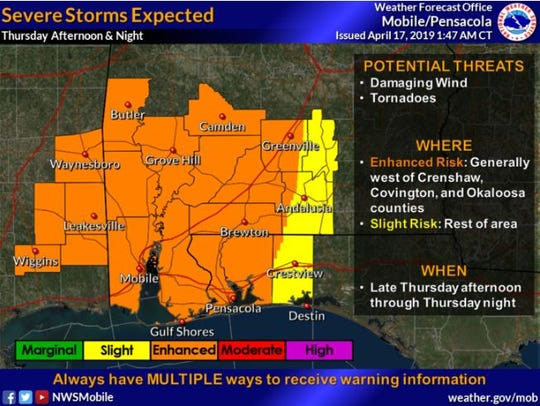 The National Weather Service in Mobile has issued an Enhanced risk (level three out of five) for much of the Florida Panhandle on Thursday night as