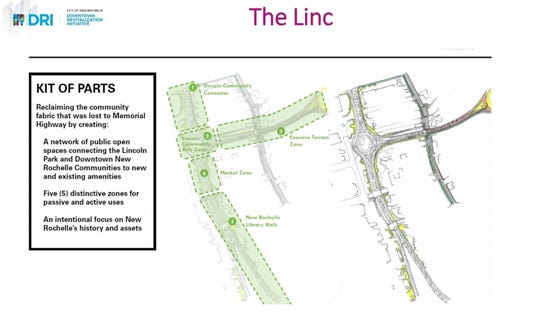 The Linc would  replace portion of Memorial Highway with a five-zone, walkable path connecting Lincoln Avenue to the library.