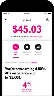 T-Mobile Money interest.