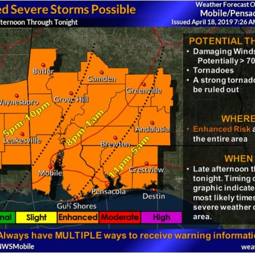Risk grows for EF2 tornadoes, hail, flooding throughout Pensacola area tonight