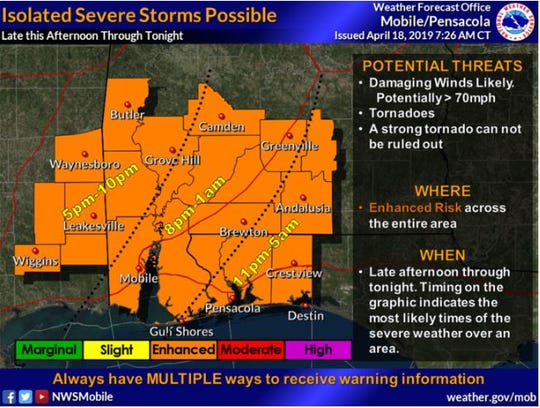 """The entire Pensacola area is under an """"enhanced"""" risk for severe weather tonight, according to the National Weather Service."""