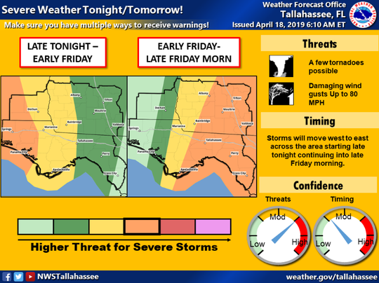 Severe storms possible overnight across the region.