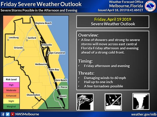 Storms possible ahead of strong cold front moving across Florida April 19, 2019.