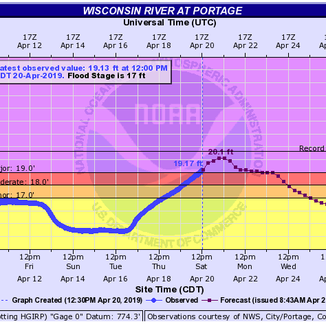 Wisconsin River flooding expected to crest Sunday at 20 feet