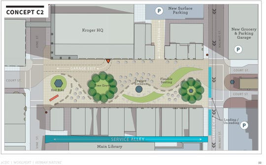 A city task force appears to be leaning against banning cars on Court Street (between Vine and Walnut streets). Still, mulitiple scenarios for making the block a pedestrian walkway have been considered, including one with two clusters of trees.