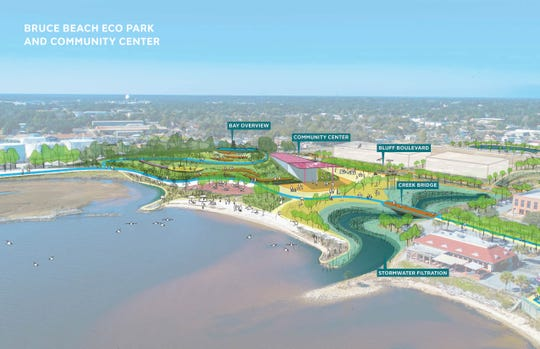 This image shows the proposed Bruce Beach Eco Park and Community Center under SCAPE's Pensacola Waterfront Framework Plan.