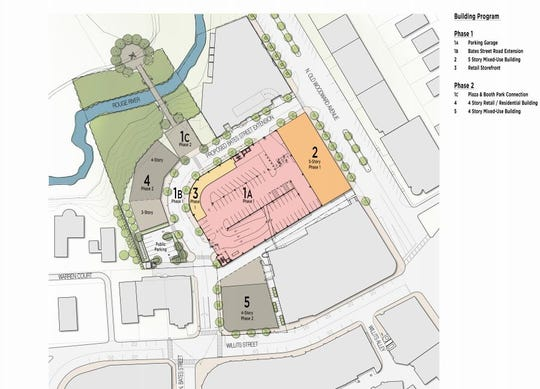 The revisions to the N. Old Woodward/ Bates St. parking and site development plan, as shown at the April 22, 2019 Birmingham City Commission meeting.
