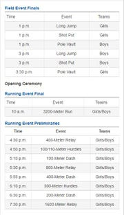 The schedule of events for Friday at the Region II-1A Track and Field Championships at Angelo State University.