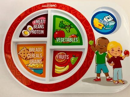 WIC Nutrition plates.