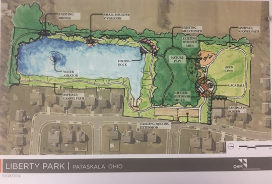 A conceptual sketch of improvements coming to Liberty Park, via an ODNR grant.