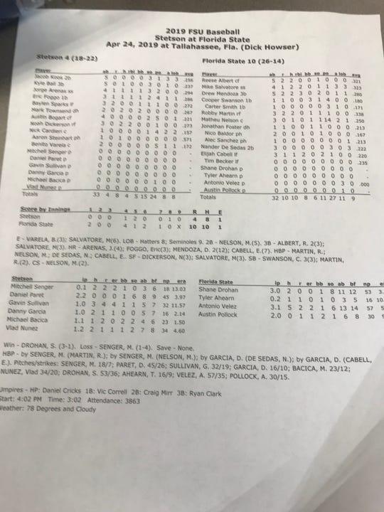 Final box score from FSU's 10-4 win over Stetson.