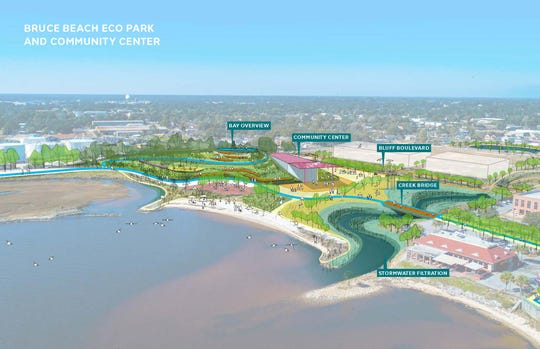 SCAPE developed a waterfront framework plan laying out a vision for what the downtown Pensacola waterfront could become.