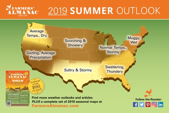 It's expected to be another wet summer this year, according to the Farmers' Almanac.