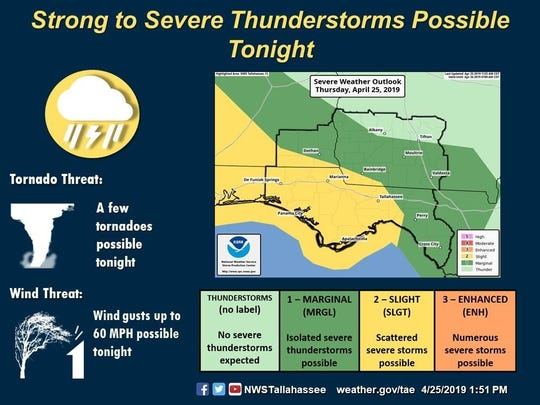 Severe storms are possible in the Tallahassee area tonight.