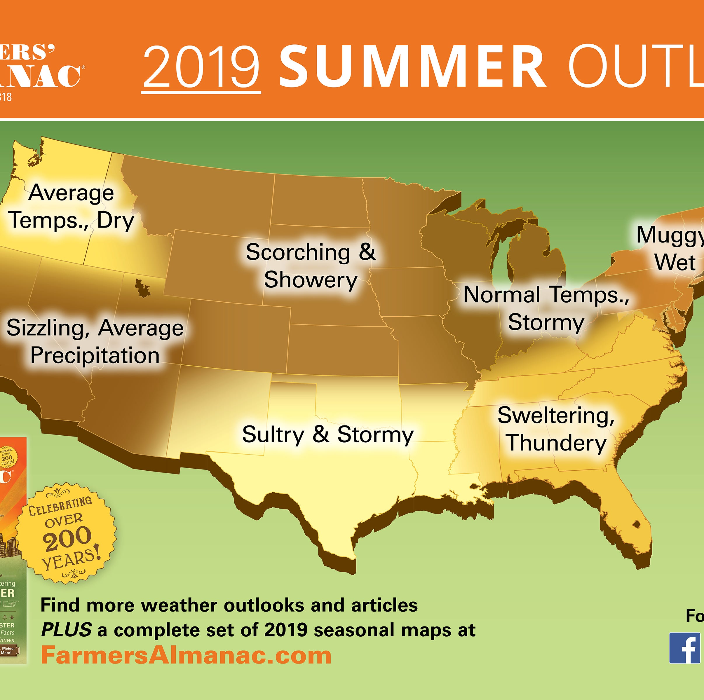 Farmers' Almanac predicts 'muggy and wet' summer