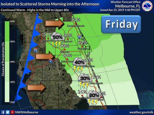 Storms associated with a cool front crossing Florida April 26, 2019.