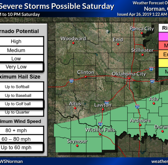 Week ahead could see storms for North Texas