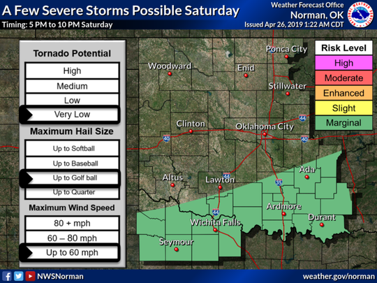 A few severe storms possible Saturday