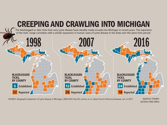 Blacklegged ticks have steadily made inroads in Michigan.