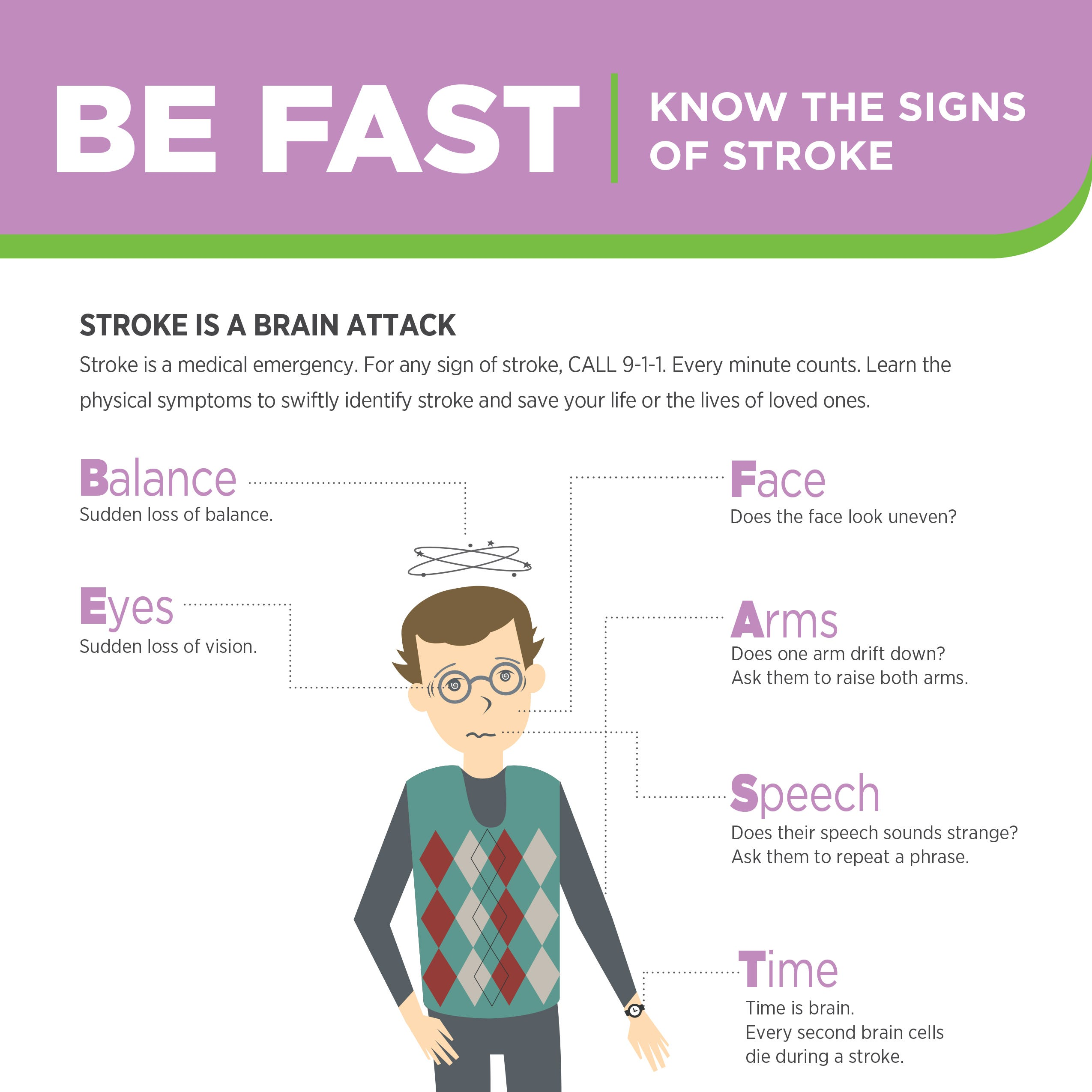 BE FAST: Spotting a stroke is first step toward stopping it
