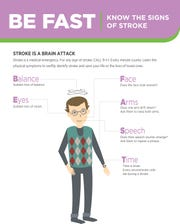 May is National Stroke Awareness Month.