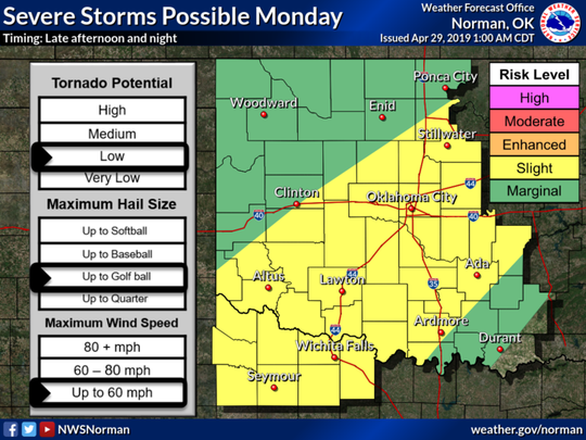 Severe storms possible Monday