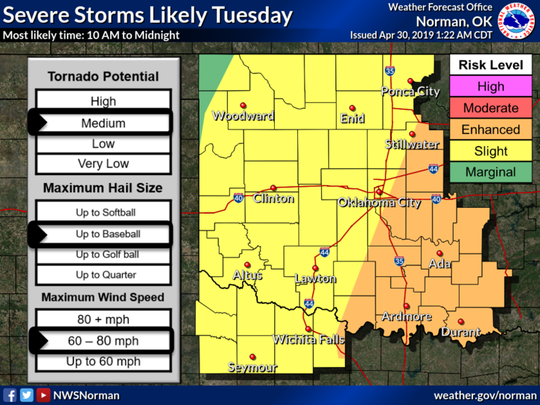 Severe storms likely Tuesday