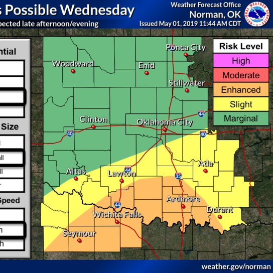 Update: Another day of storms on tap for North Texas