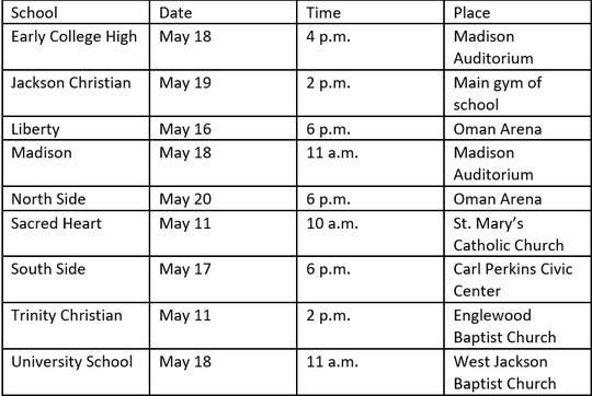 Graduation schedule for Jackson schools