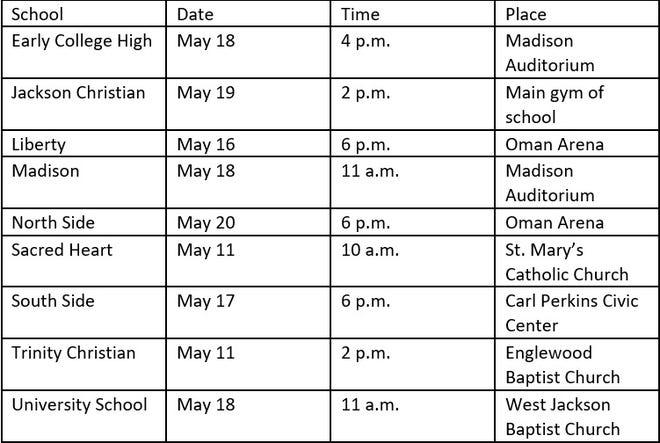 Graduation schedule for Jackson schools