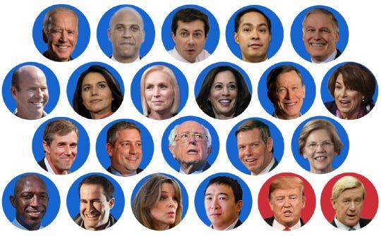 2020 candidates so far