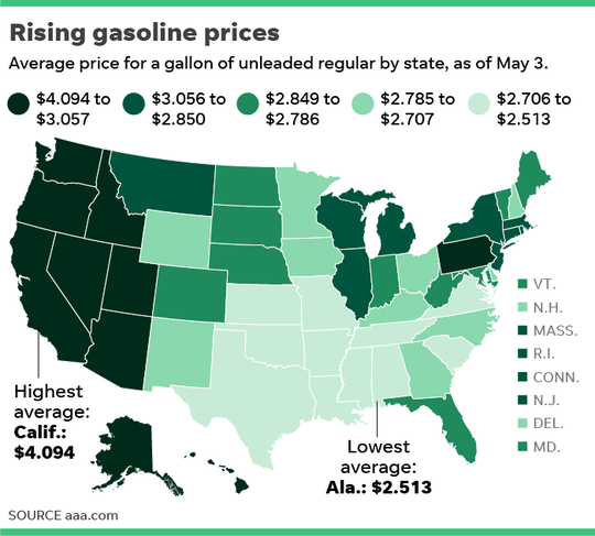 050319-gas-prices