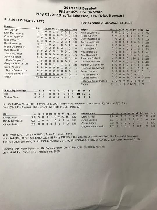 Final box score from FSU's 10-0 loss to Pitt on Friday, May 3.