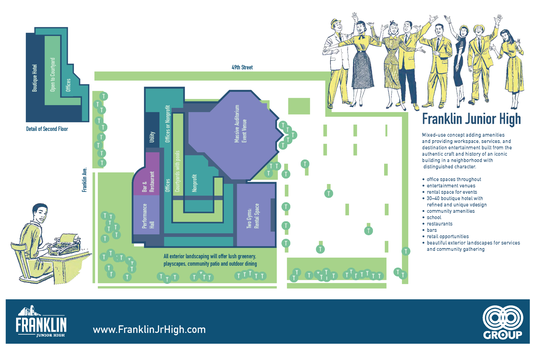 The Franklin Junior High School proposed site plan.