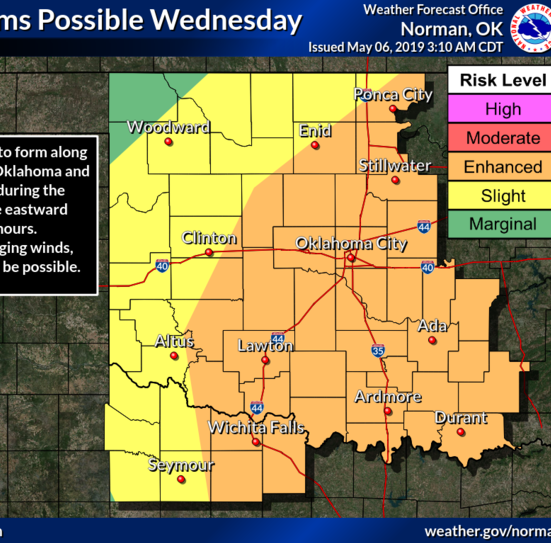 North Texas region in for severe weather this week
