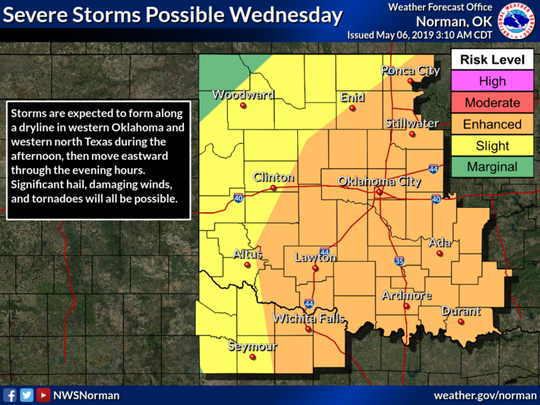 Wednesday forecast calls for severe weather.