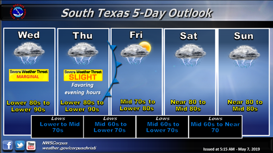Scattered showers and thunderstorms are expected through the week, according to the National Weather Service.