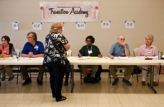Madison County Election Commission volunteers wait as voters sign in to cast their ballots at North Side High School, Tuesday, May 7, in the 2019 Jackson Mayoral and City Council elections.
