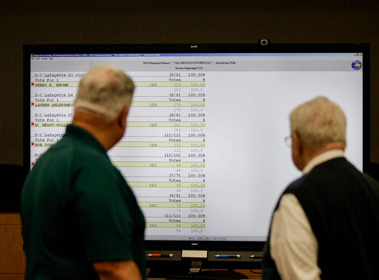 Results from the primary election scroll on a monitor, Tuesday, May 7, 2019 at the Tippecanoe County Building in Lafayette.