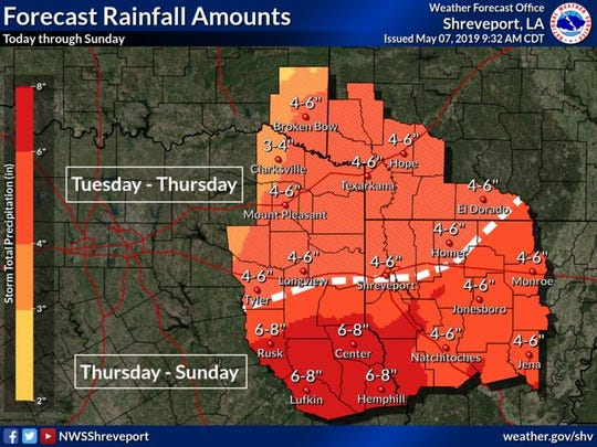 The heavy rainfall threat will continue through the end of the work week into the weekend with several inches of rain possible through Sunday. This will result in additional rises and crests on all area waterways, as well as a prolonged Flash Flood threat through the week into the weekend.