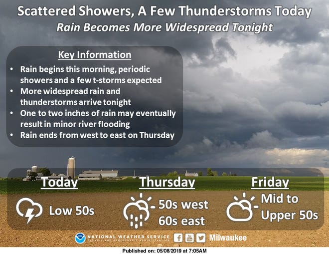 Widespread rain is expected across southern Wisconsin on Wednesday and especially Wednesday night.