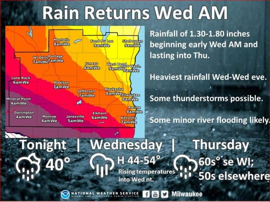Rain is in the forecast for Wednesday, the National Weather Service says. As much as 2 inches of rain could fall.