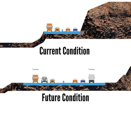 This diagram shows what drivers should expect on Highway 60 once truck lanes are installed in the Badlands. Construction is expected to begin as early as late May.