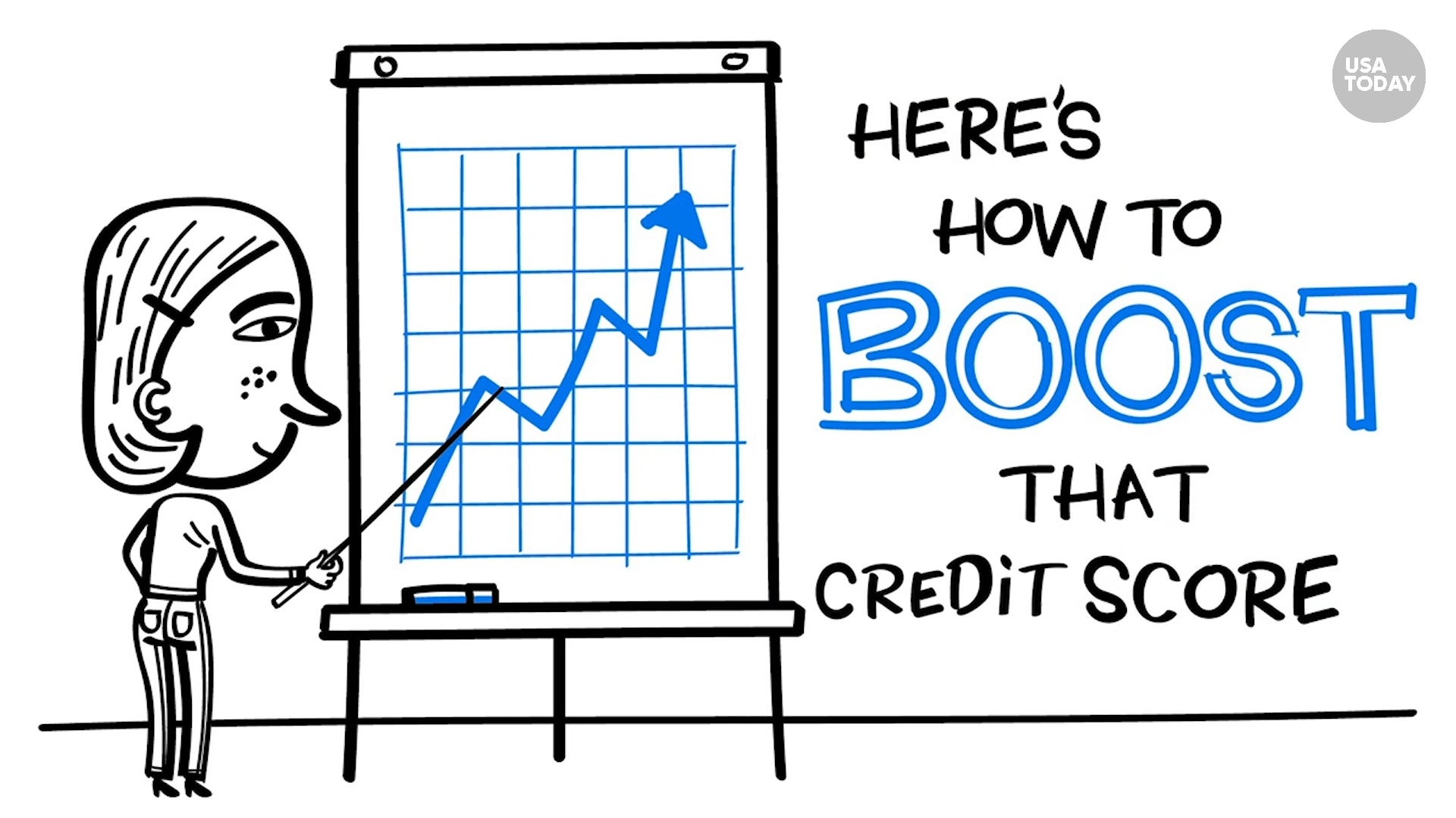 My Credit Score >> 5 Ways To Not Destroy Your Credit Score