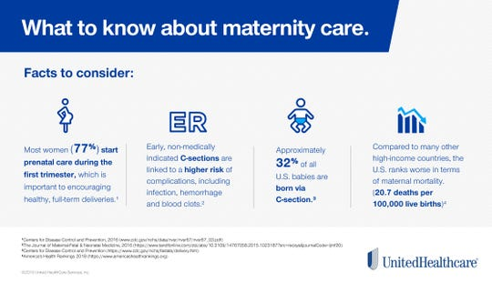 UnitedHealthcare launches new bundled payment program for maternity care with care providers in New Jersey and Texas.