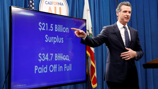 Gov. Gavin Newsom discusses his revised state budget that includes a proposed $21.5 billion surplus during a news conference Thursday in Sacramento.